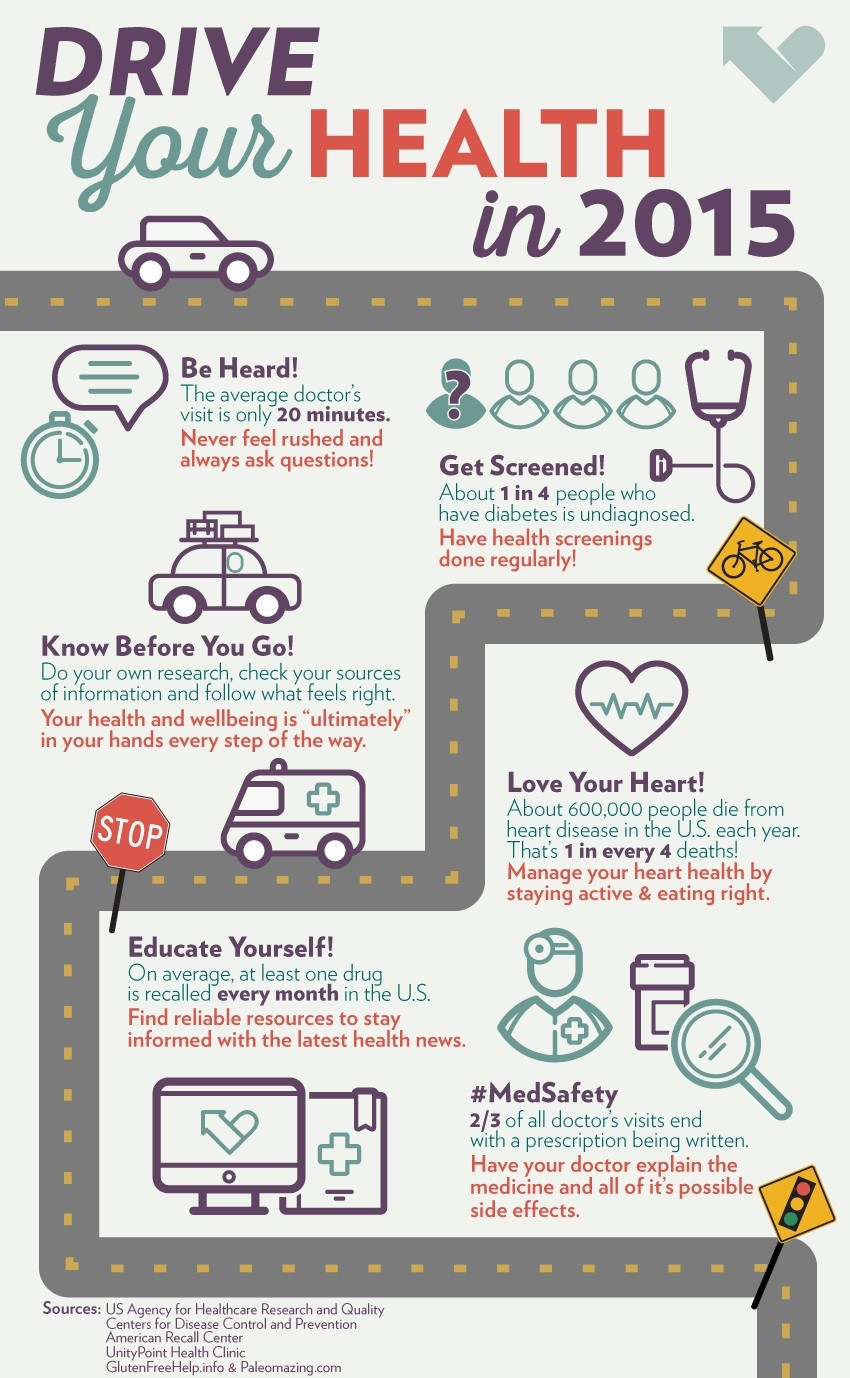 American Recall Center - This is the year to drive your health