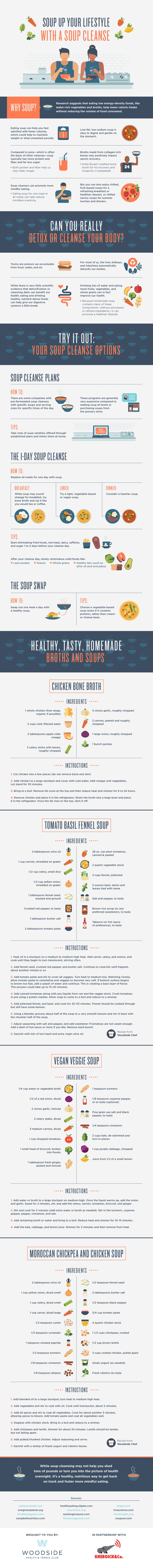 Not Your Normal Soup Cleanse