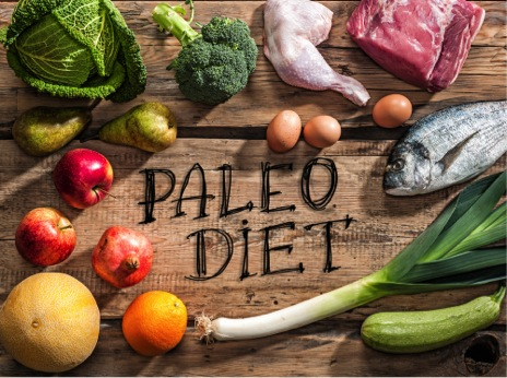 The Paleo Diet and Weight Loss 3