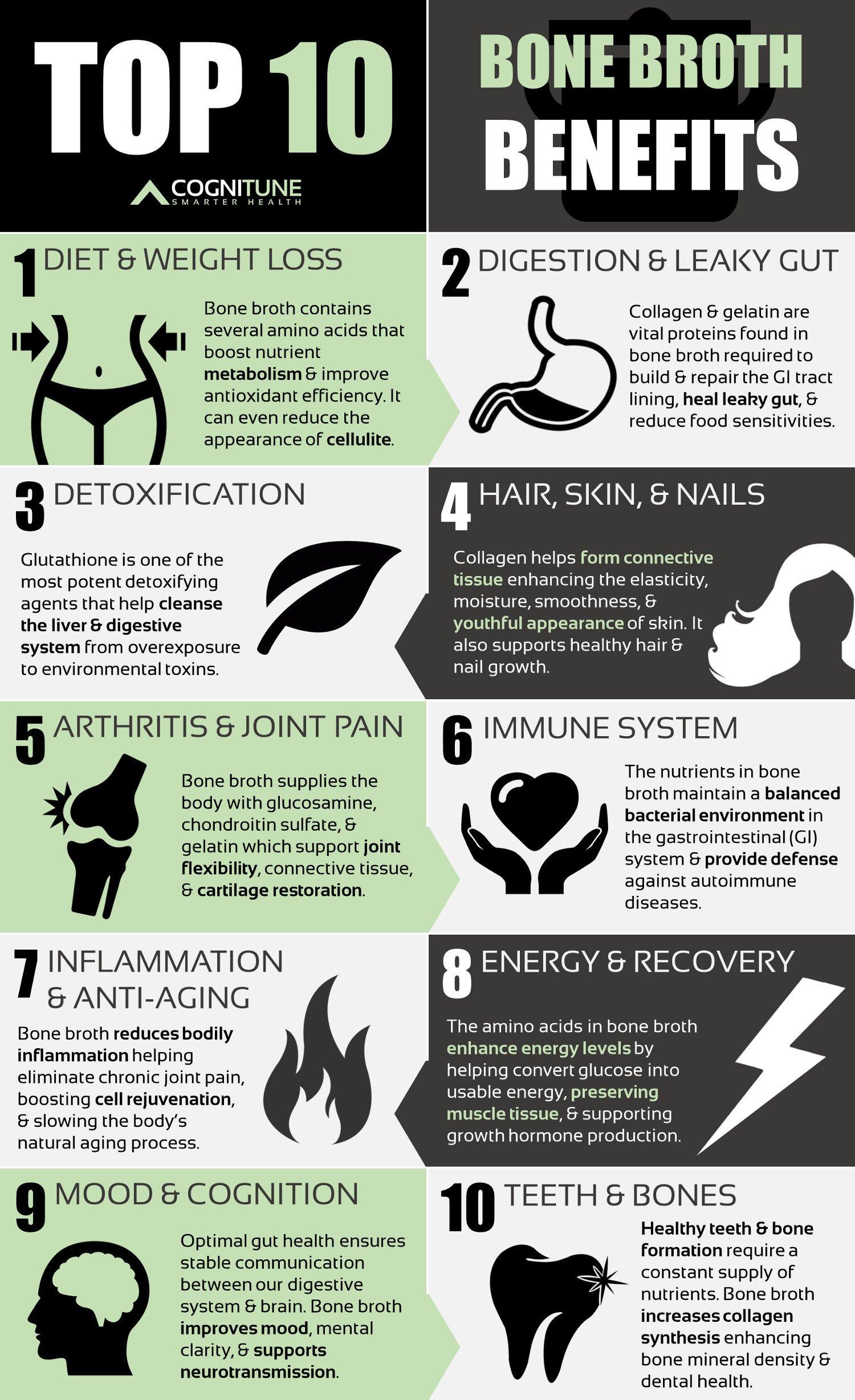 Bone Broth: Top Ten Benefits!